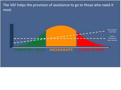 Webinar on the Vulnerability Assessment Framework (VAF)