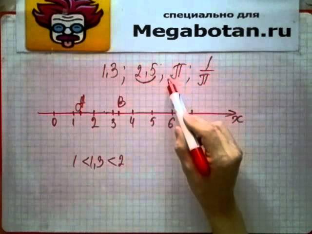 Мегаботан алгебра гдз по 8 класс