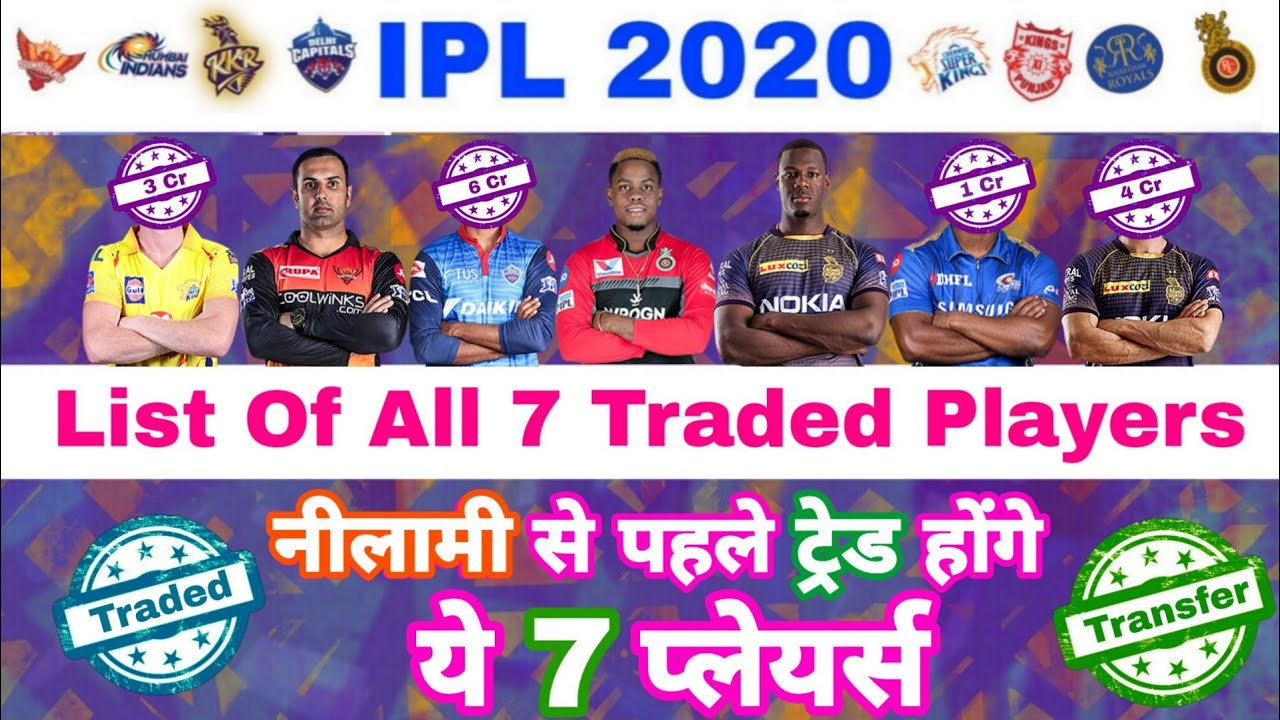 The List 2020.Ipl 2020 List Of All 7 Expected Trading Players Before Ipl Auction My Cricket Production