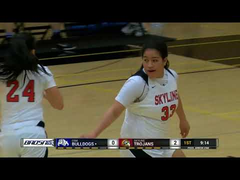1/3/18 College of San Mateo vs Skyline College