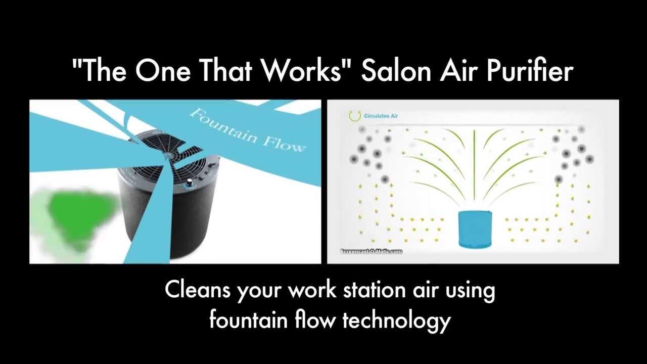 Hair Salon and Nail Salon Air Purifier - \