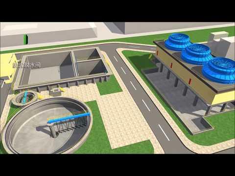 WWTP Jinzhen, China , sugar industry -  Animation
