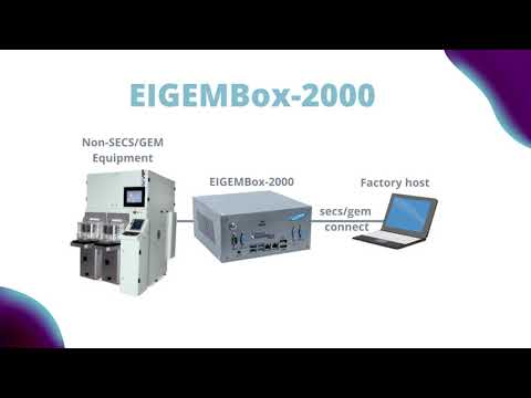 EIGEMBox 2000 –