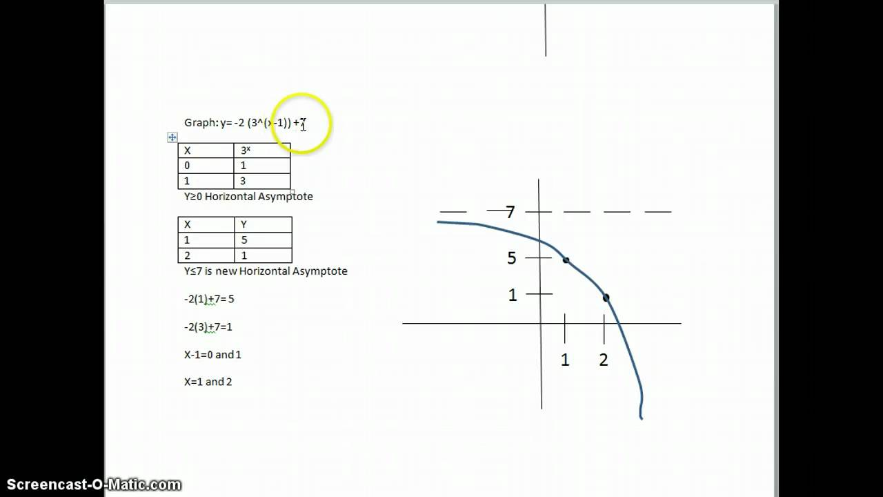 Mallory Graphs Exponential Functions Without calculator