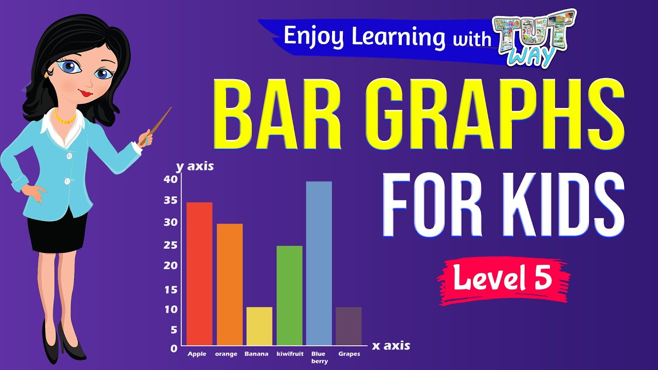 hight resolution of Graphs - Bar graphs   Math   Grade-4