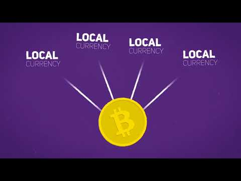 Loanbit Official Video