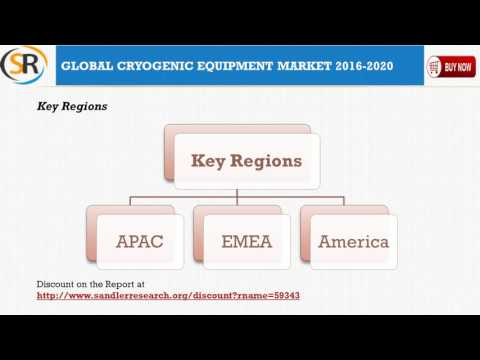 World Cryogenic Equipment Market Drivers And Challenges Report 2020