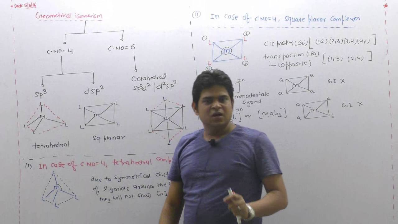 Geometrical Isomerism In Coordination Compound Chemistry Bkm Sir B Tech Iit D Youtube