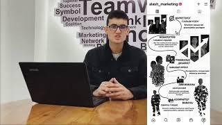 Интернет маркетинг. Таргетинг, Сайт,СРМ, Копирайтинг, Мобилография, Графикалық дизайн және т.б