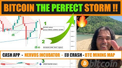 BITCOIN THE PERFECT STORM - GET $100,000 TO CREATE NEW KILLER DAPP - WHOS THE BIGGEST MINER !!