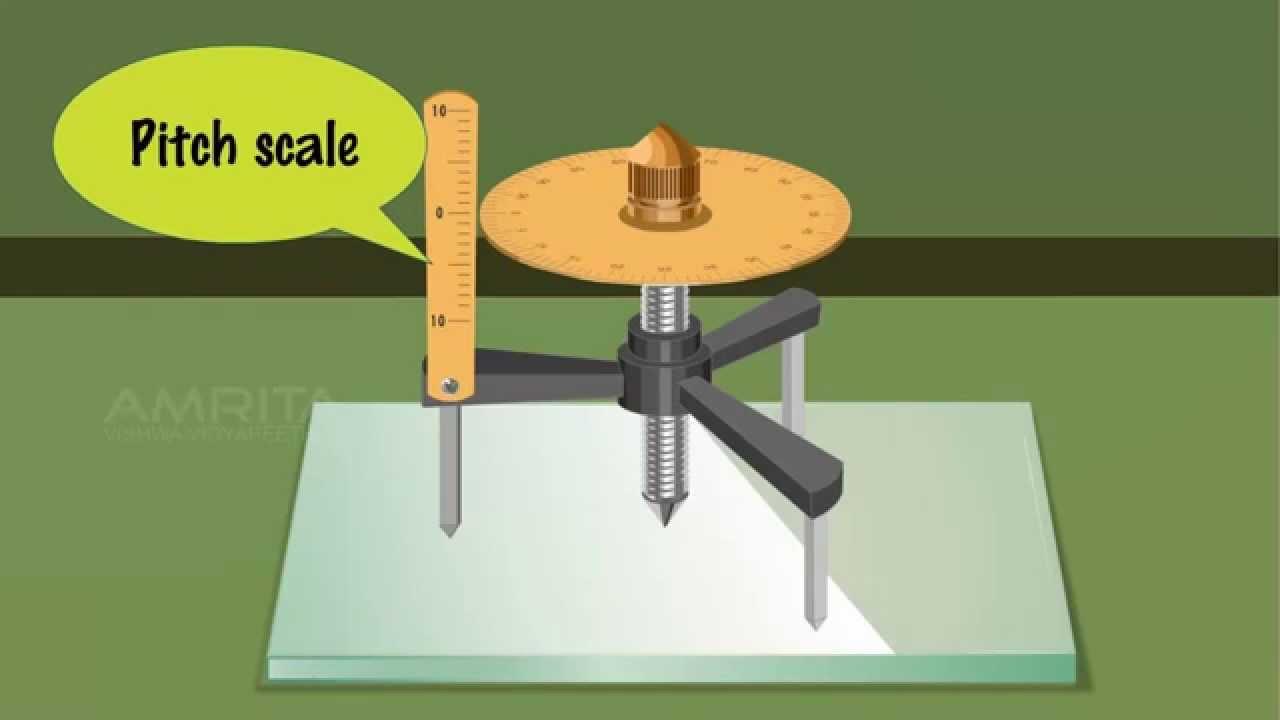 Spherometer - MeitY OLabs