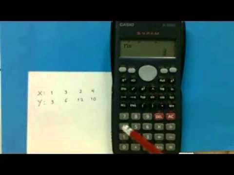 Performing a Linear Regression on the TI-83+ or TI-84+