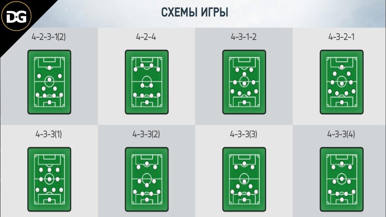 КАК ВЫБРАТЬ ИДЕАЛЬНУЮ ТАКТИЧЕСКУЮ СХЕМУ   FIFA 14 ANDROID ...