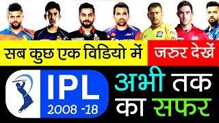 IPL की पूरी कहानी  |  Ind...