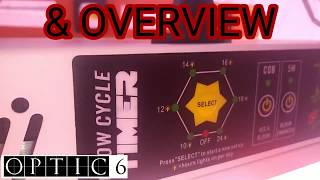 Optic 6 COB LED Grow Light Review