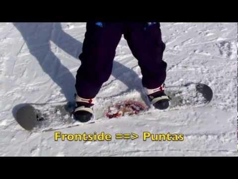 Get Guia Aprendizaje SnowFAN Pictures