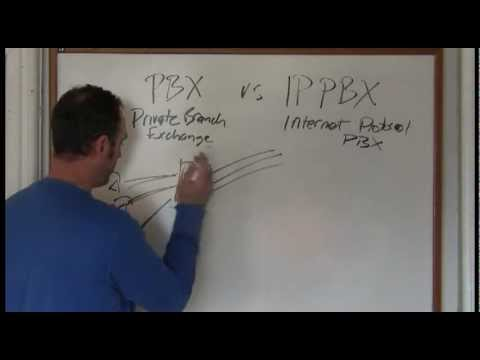 PBX vs IP PBX | Difference In Business Phone Systems