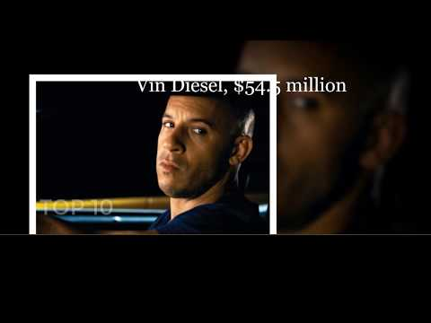 Top 30 Richest Actor Actress in The World