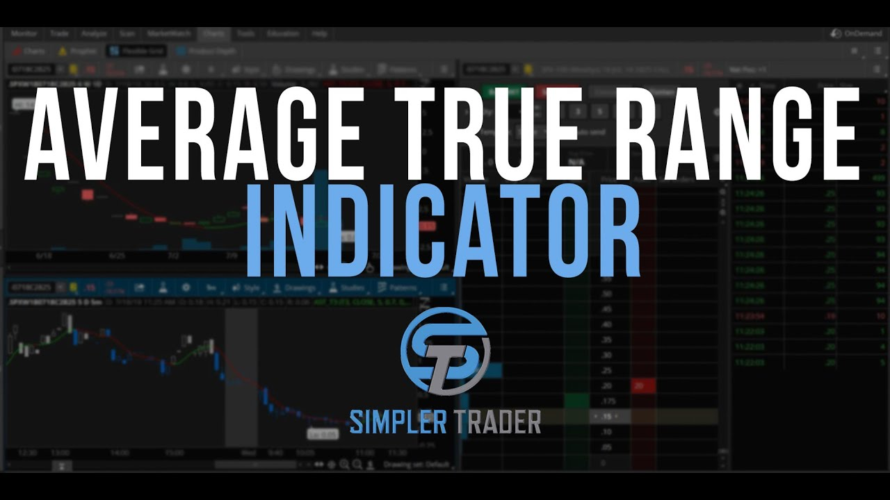 Atr Average True Range Thinkorswim Tutorial Youtube