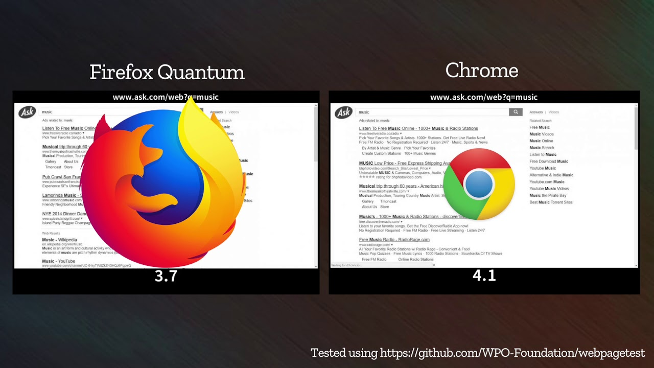 Firefox Vs Firefox Quantum >> Firefox Quantum (Beta) vs Chrome - YouTube