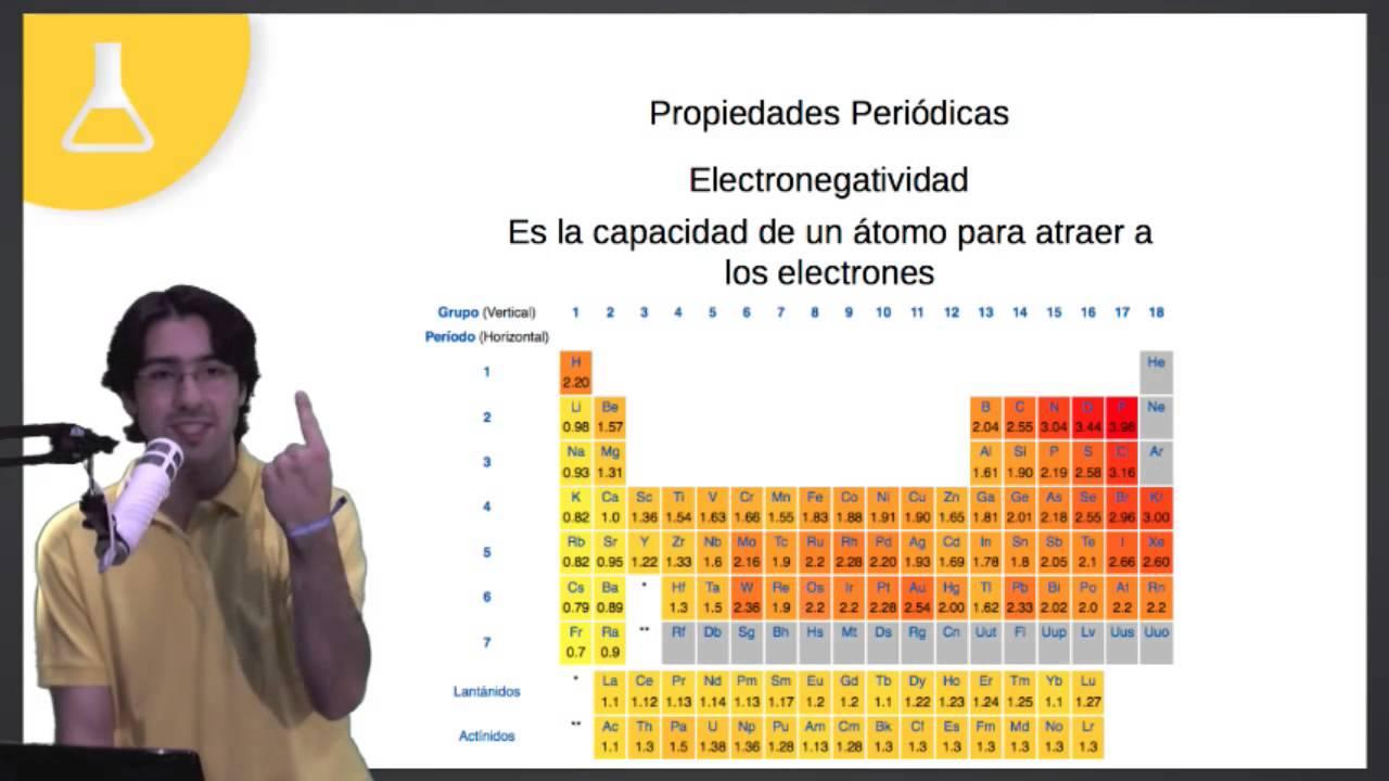 Clase 6 psu qumica 2015 tabla peridica ii youtube clase 6 psu qumica 2015 tabla peridica ii urtaz Gallery