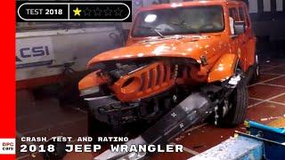 2018 Jeep Wrangler Crash Test and Rating