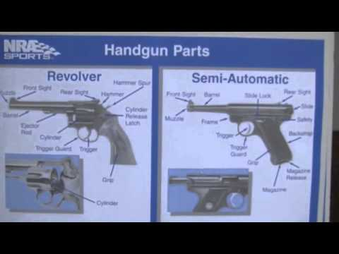 Massachusetts Firearm Safety Course