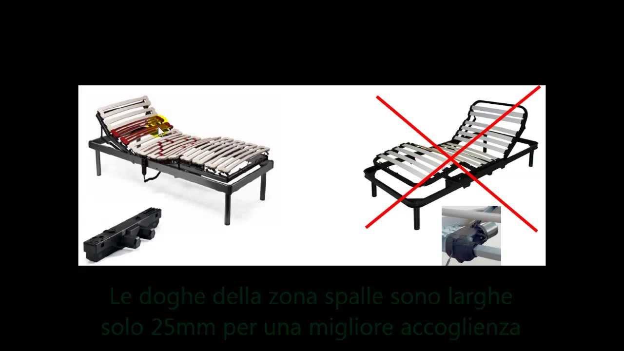Doghe Elettriche Prezzi Rete A Doghe Singola Modella