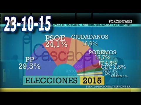 El Cascabel 13tv 23/10/15 | Sondeo Elecciones | Victimismo Mas | Premios P. Asturias  | Caso Asunta