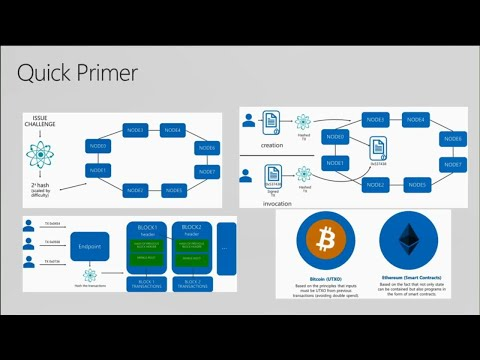 Exploring Blockchain business use cases & how Microsoft Azur
