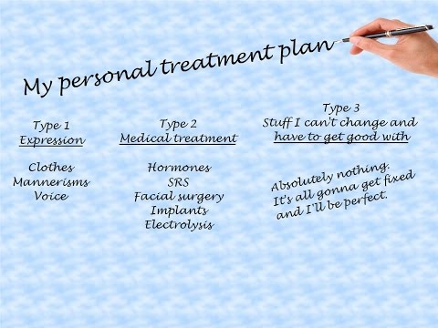 Gender Dysphoria - Creating Your Treatment Plan