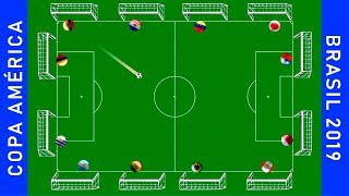 Si No Permite Gol ¡Gana! #CopaAmérica #Brasil2019