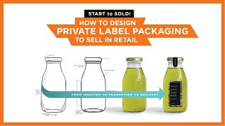 How To Design Private Label Packaging To Sell in Retail? Tips for effective retail packaging design!