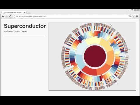 "Superconductor ""Sunburst"" demo in custom Chromium borwser with WebCL support"
