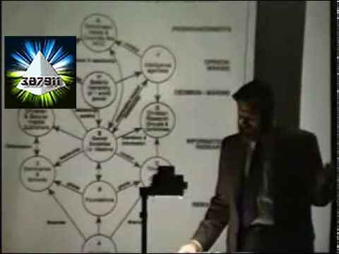 The Illuminati Formula 💉 Undetectable Mind Control Exposed CIA MK ULTRA MI6 👽 Fritz Springmeier 3