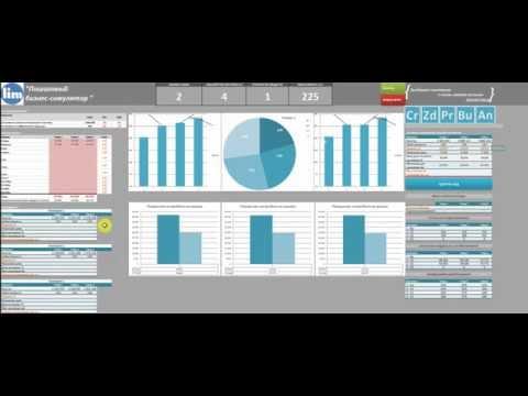 LIM: Пошаговый бизнес-симулятор - Описание возможных причины провала стратегии