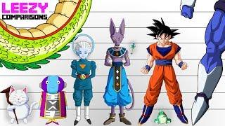 Dragon Ball Characters SIZE COMPARISON   LeeZY Comparisons