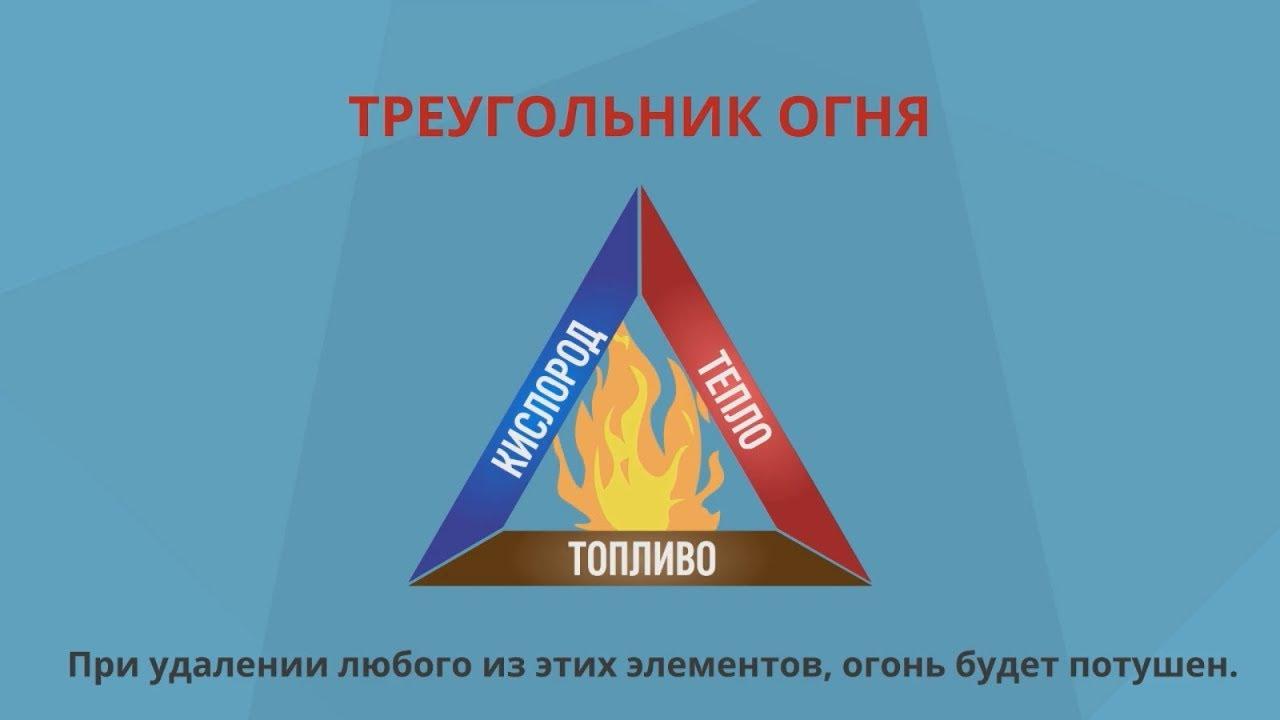 Треугольник огня - пожарная безопасность