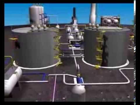 Общая схема добычи нефти