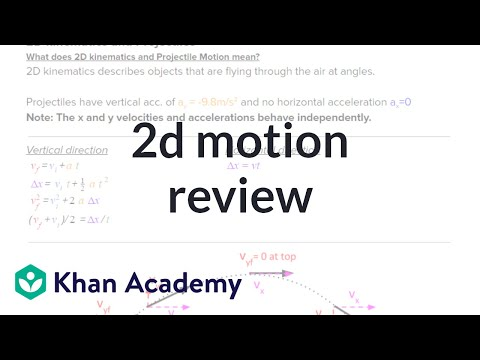 AP Physics 1 review of 2D motion and vectors | Physics | Khan Academy