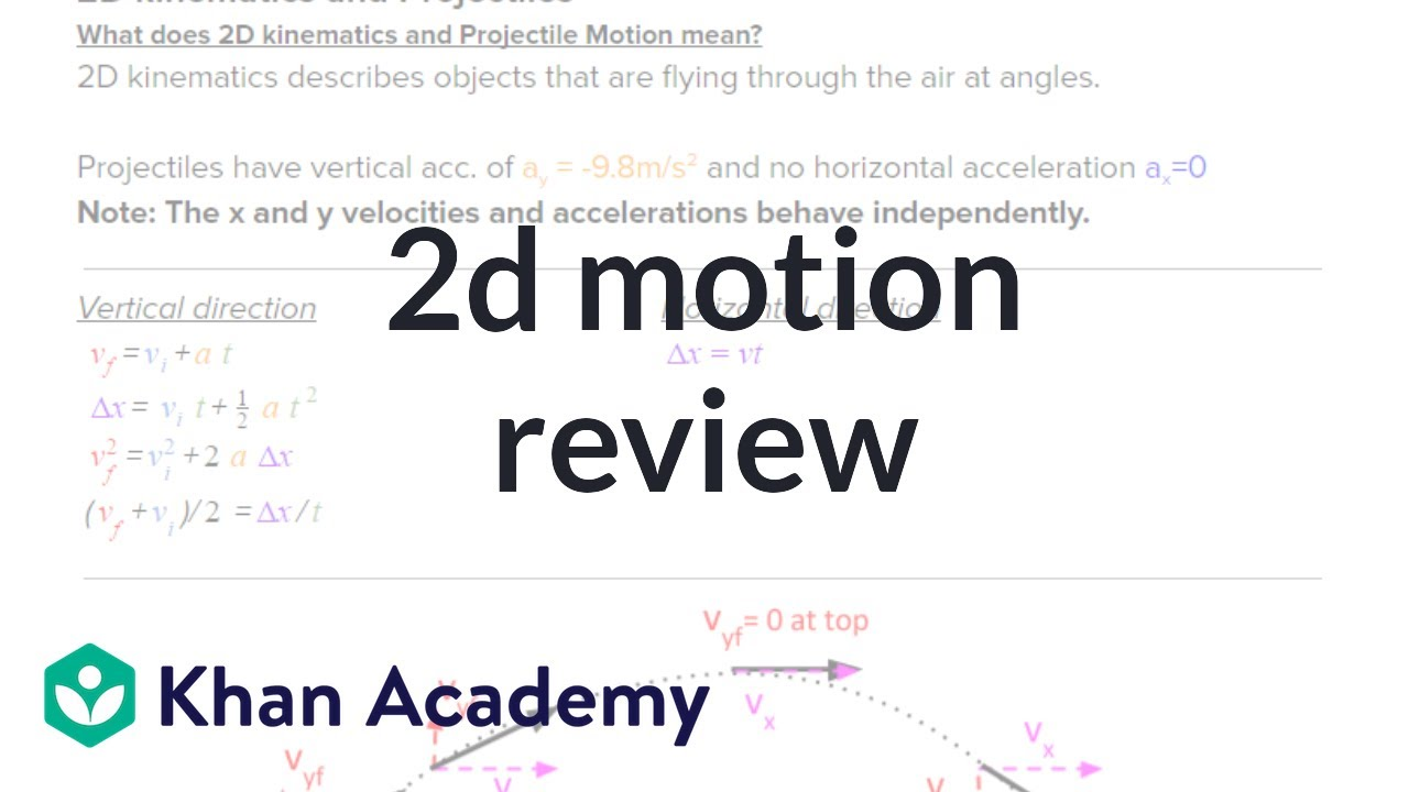 AP Physics 1 review of 2D motion and vectors (video) | Khan Academy