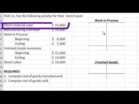 acct 2102 Kick Co cost of goods made cost of goods sold CLASS ACTIVITY
