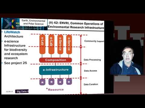 3-3-2-8-environment,-earth-and-polar-science-use-cases.mp4