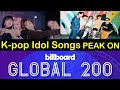Gambar cover  TOP 14 K-pop Songs Peak On BILLBOARD GLOBAL 200