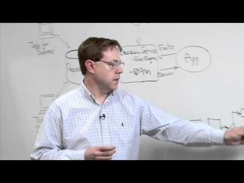 Focus On: JBoss Enterprise Business Rules Management System 5.3 (BRMS)