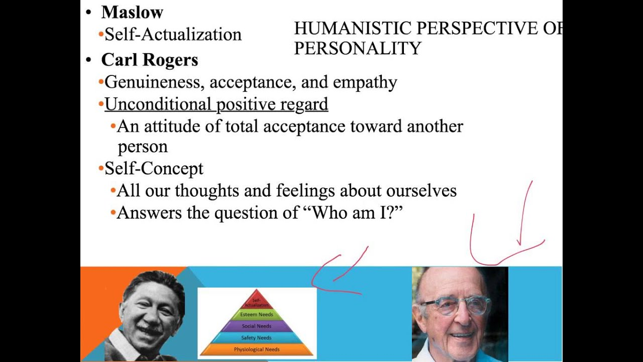 humanistic perspective on personality Covering the basics of humanistic perspective (carl rogers) and personality theory.