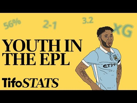 Youth In The Premier League | By The Numbers