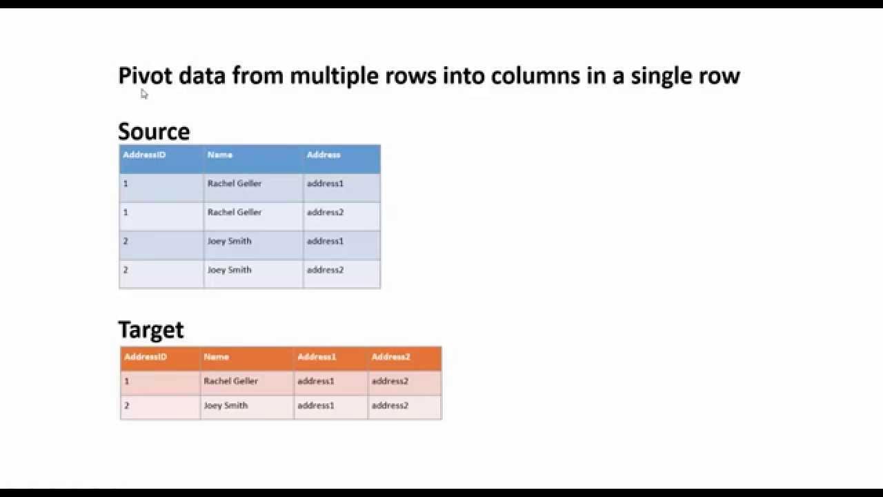 Informatica HowTo : Pivot Data Using Informatica