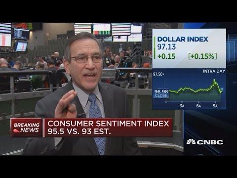 Consumer Sentiment Index beats February estimates with 95.5
