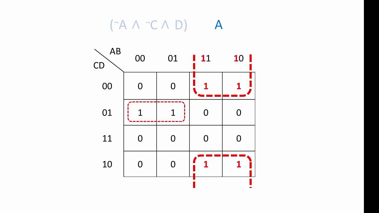 Karnaugh Maps with 4 Variables on prime implicants k map, sop k map, 3 input k map, d flip flop k map, display 7-segment k map,